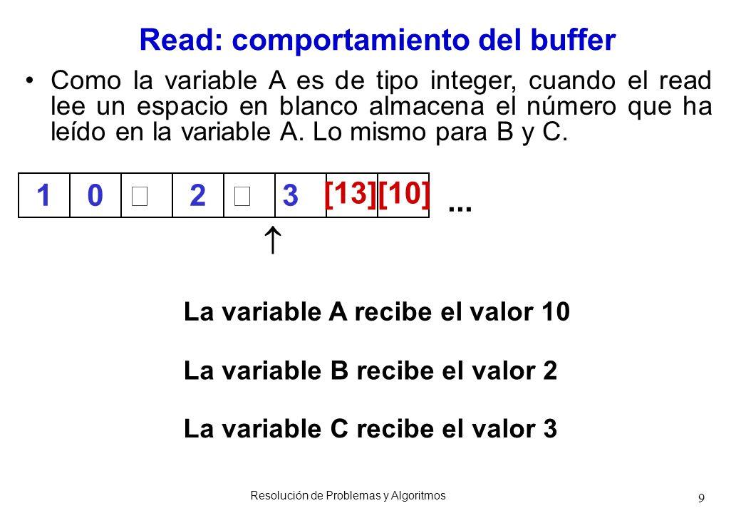 10 En este punto ya se ejecutaron 3 primitivas read: read(A); read(B); y read(C); pero en el buffer aún hay caracteres.