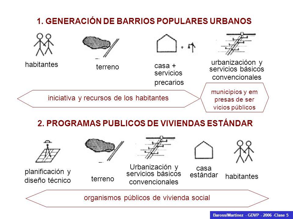 habitantes terreno casa + servicios precarios urbanizacióon y servicios básicos convencionales 1. GENERACIÓN DE BARRIOS POPULARES URBANOS iniciativa y