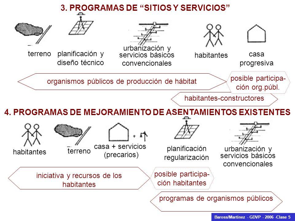 3. PROGRAMAS DE SITIOS Y SERVICIOS terreno planificación y diseño técnico urbanización y servicios básicos convencionales habitantes casa progresiva o
