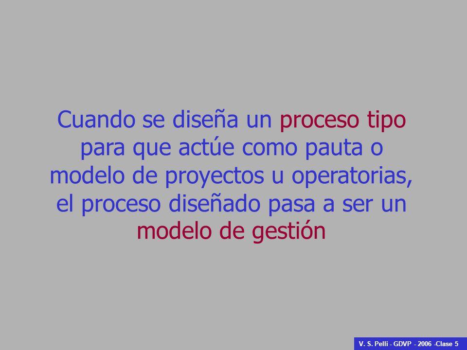 Cuando se diseña un proceso tipo para que actúe como pauta o modelo de proyectos u operatorias, el proceso diseñado pasa a ser un modelo de gestión V.