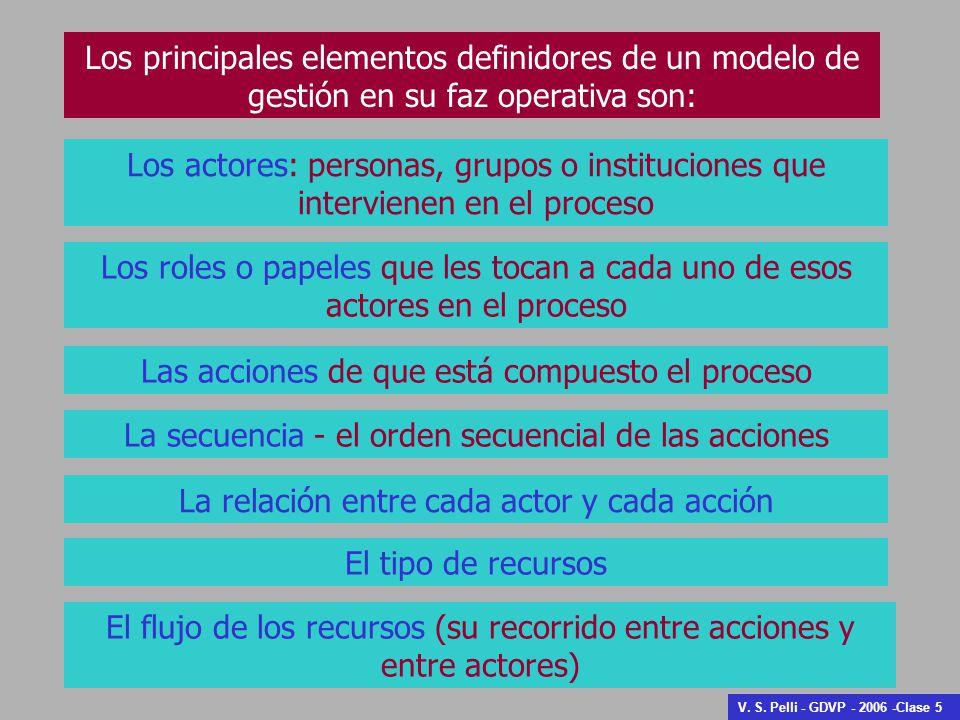 Los principales elementos definidores de un modelo de gestión en su faz operativa son: Los actores: personas, grupos o instituciones que intervienen e