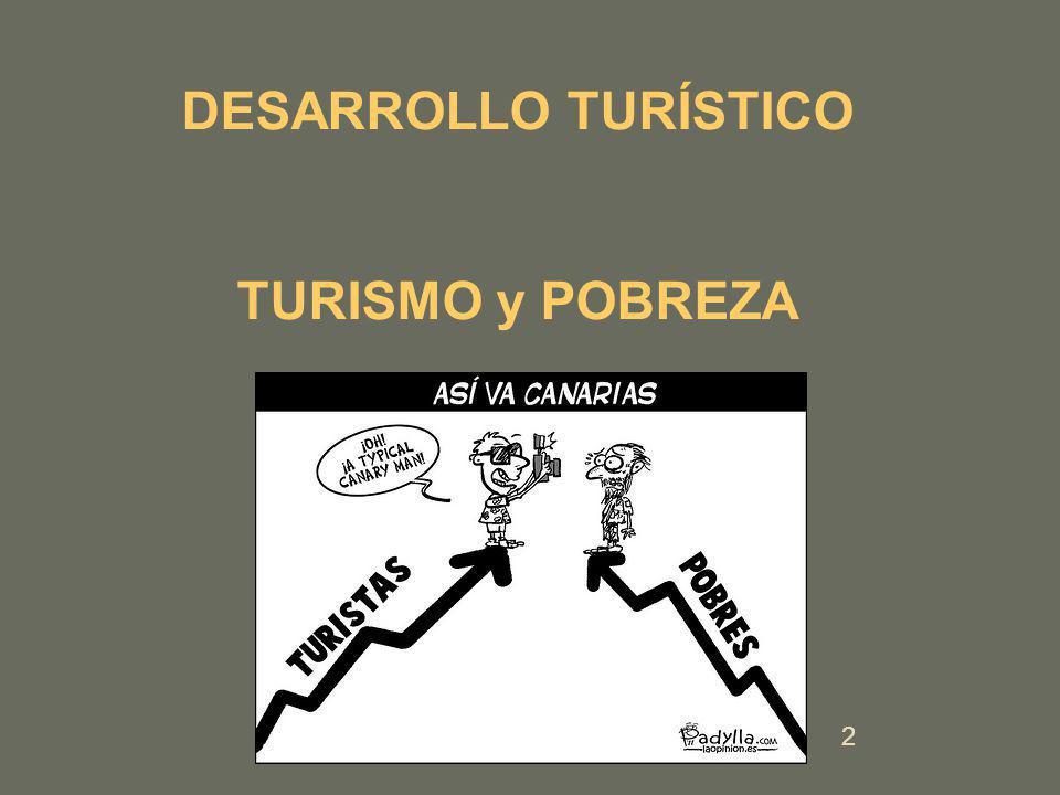 DESARROLLO TURÍSTICO TURISMO y POBREZA 2
