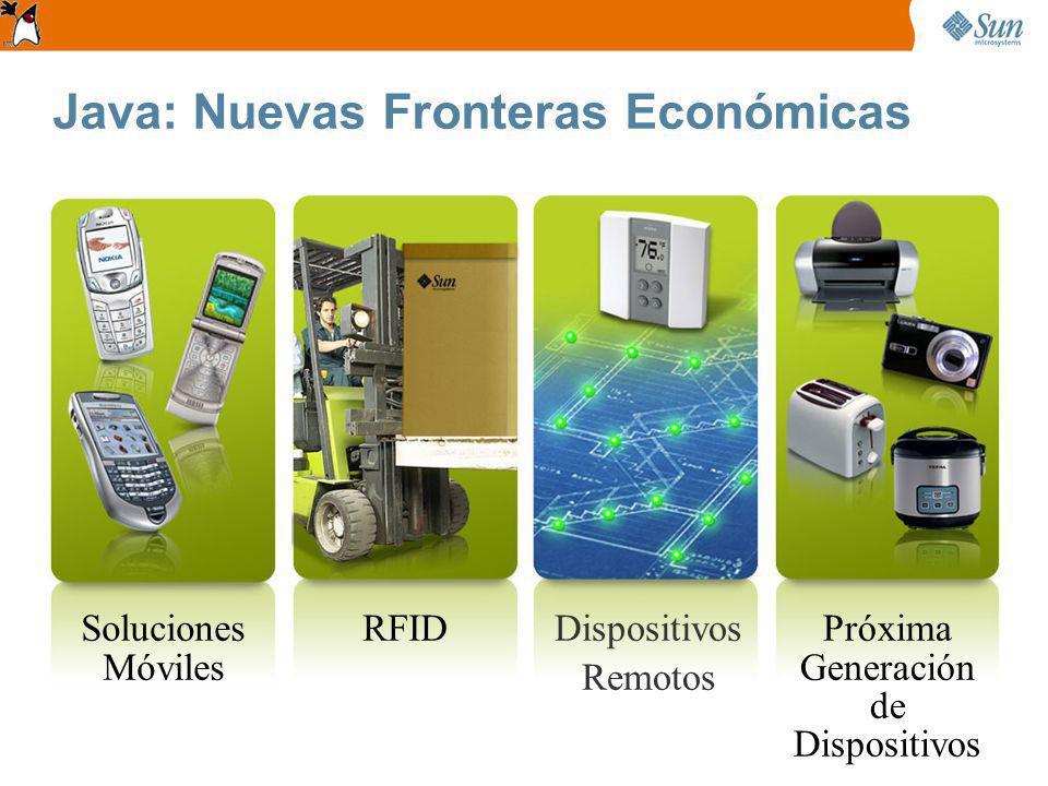 Soluciones Móviles RFIDDispositivos Remotos Próxima Generación de Dispositivos Java: Nuevas Fronteras Económicas