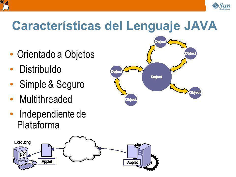 Características del Lenguaje JAVA Orientado a Objetos Distribuído Simple & Seguro Multithreaded Independiente de Plataforma