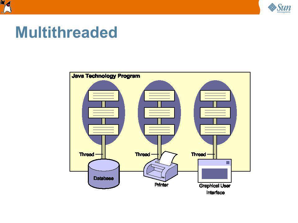Multithreaded