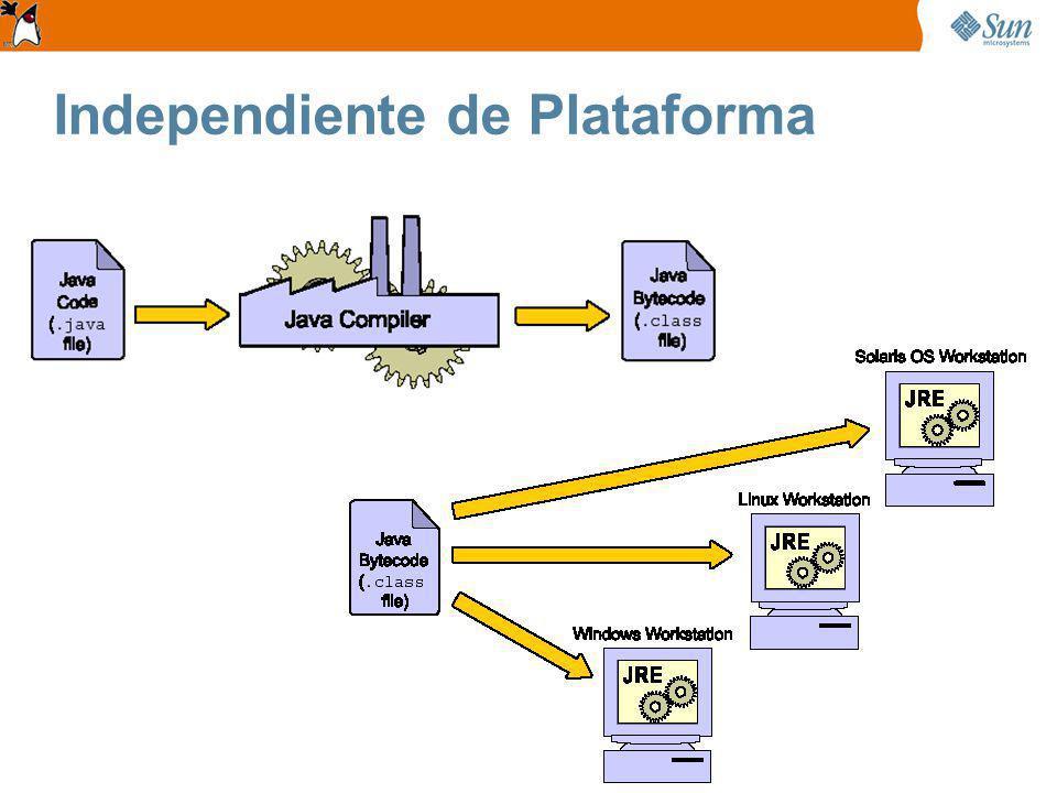 Independiente de Plataforma