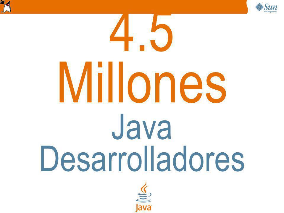 4.5 Millones Java Desarrolladores