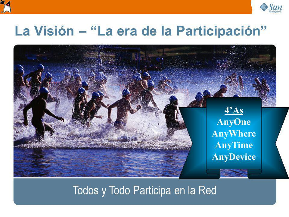 La Visión – La era de la Participación Todos y Todo Participa en la Red 4As AnyOne AnyWhere AnyTime AnyDevice
