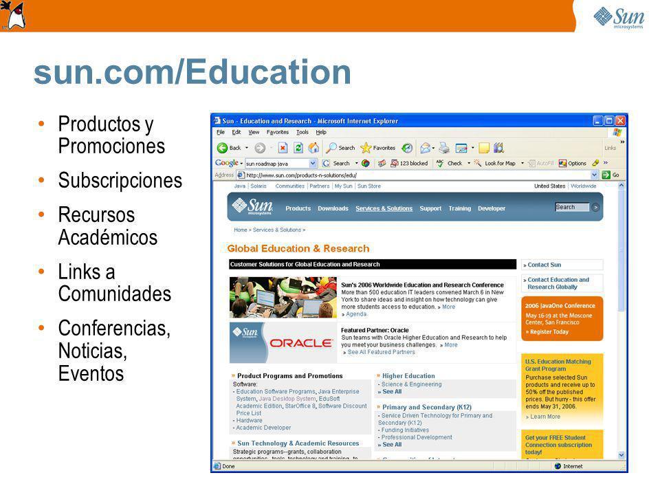 sun.com/Education Productos y Promociones Subscripciones Recursos Académicos Links a Comunidades Conferencias, Noticias, Eventos