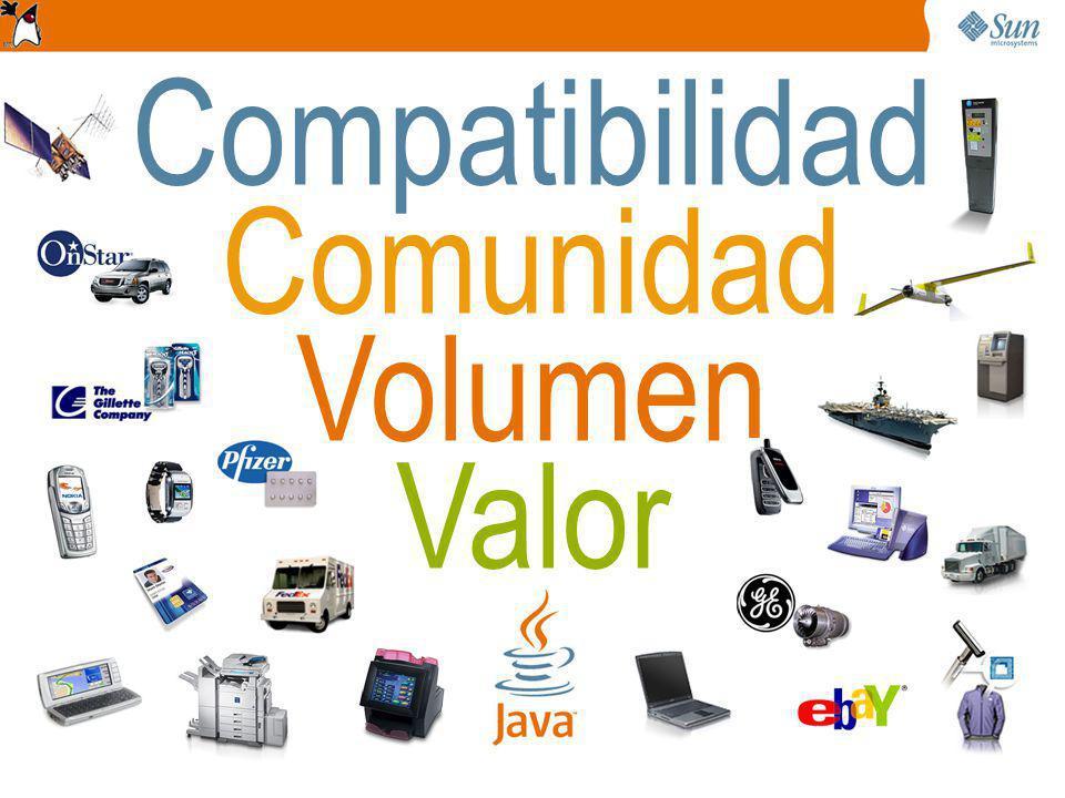 Java Inovación: Fuerte y Creciendo Choice will Always Matter community.java.net/jdk glassfish.dev.java.net Acceso Transparente a la última tecnología de Java SE y EE Snapshots de código semanal Contribuciones de la Comunidad Fácil para usar/leer licencias Obtener feedback real y respuesta Fuentes Compilables