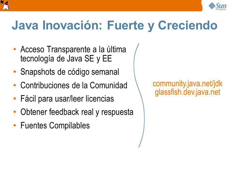 Java y la Economía: Fuerte y Creciendo Posibilitando Oportunidades en el Mercado 19952005 $100 Billion