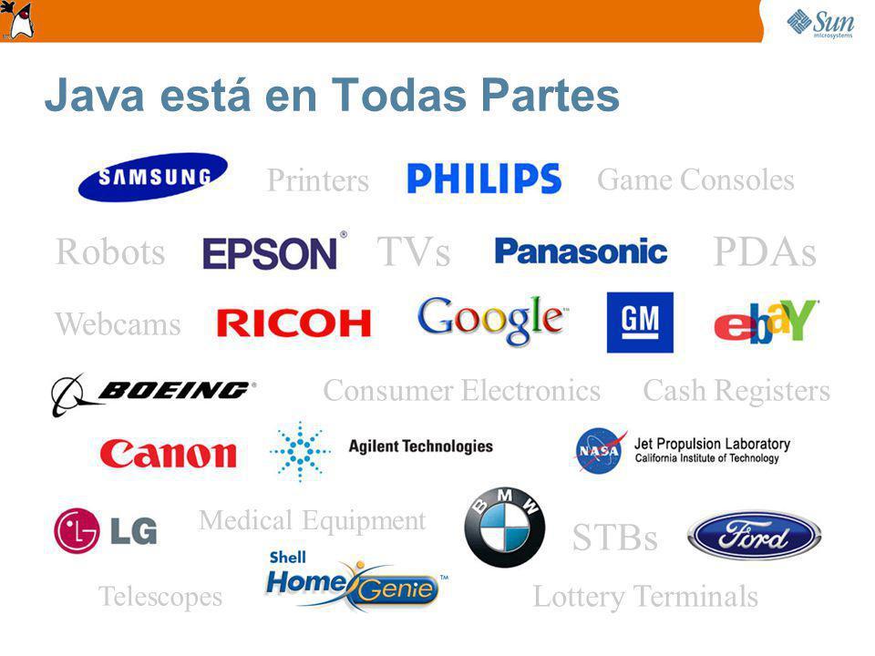 Java Exitos en las Empresas
