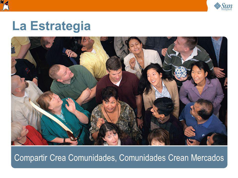 Compartir Crea Comunidades, Comunidades Crean Mercados La Estrategia