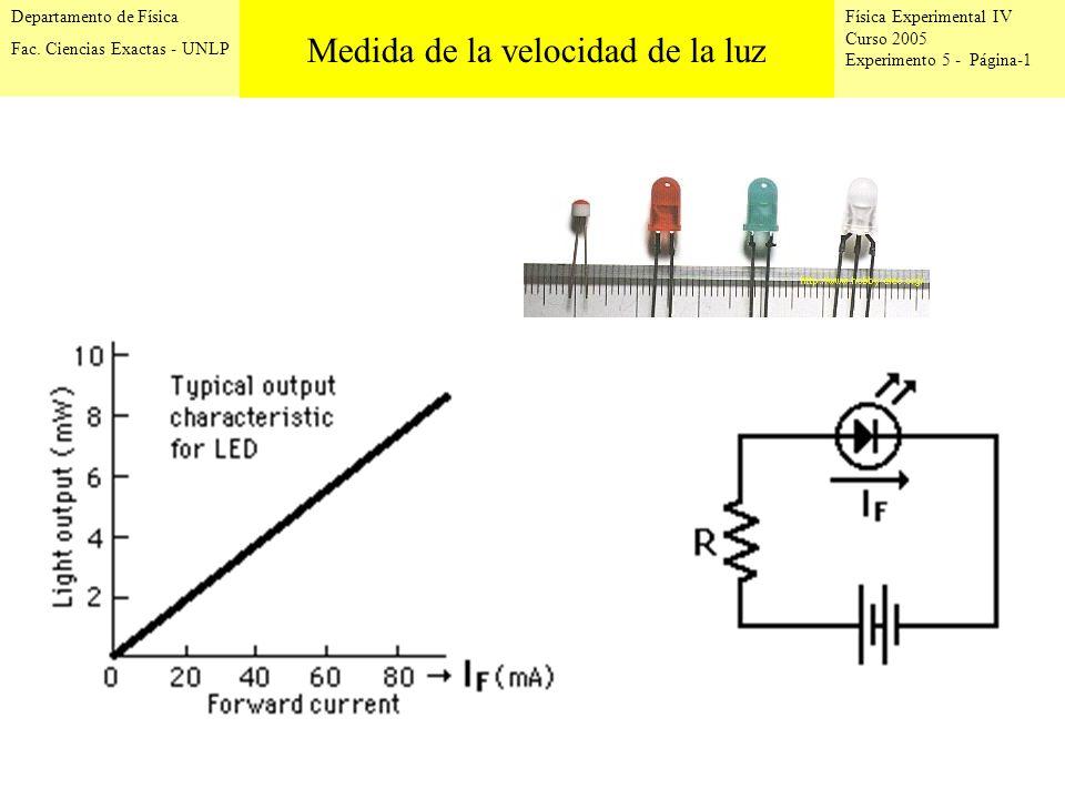 Física Experimental IV Curso 2005 Experimento 5 - Página-1 Departamento de Física Fac.