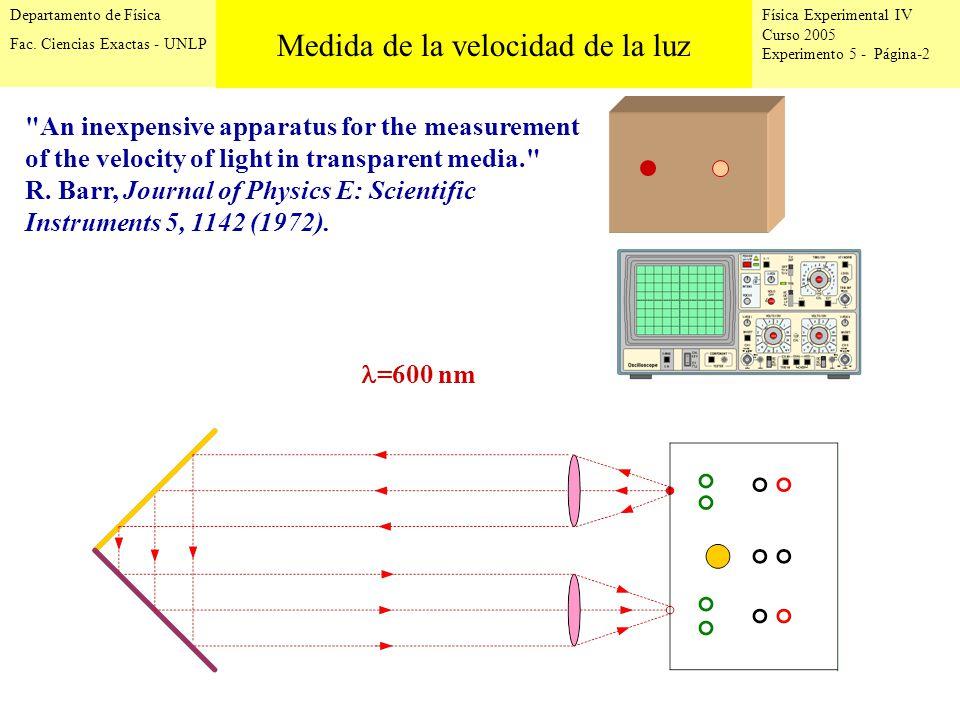 Física Experimental IV Curso 2005 Experimento 5 - Página-3 Departamento de Física Fac.