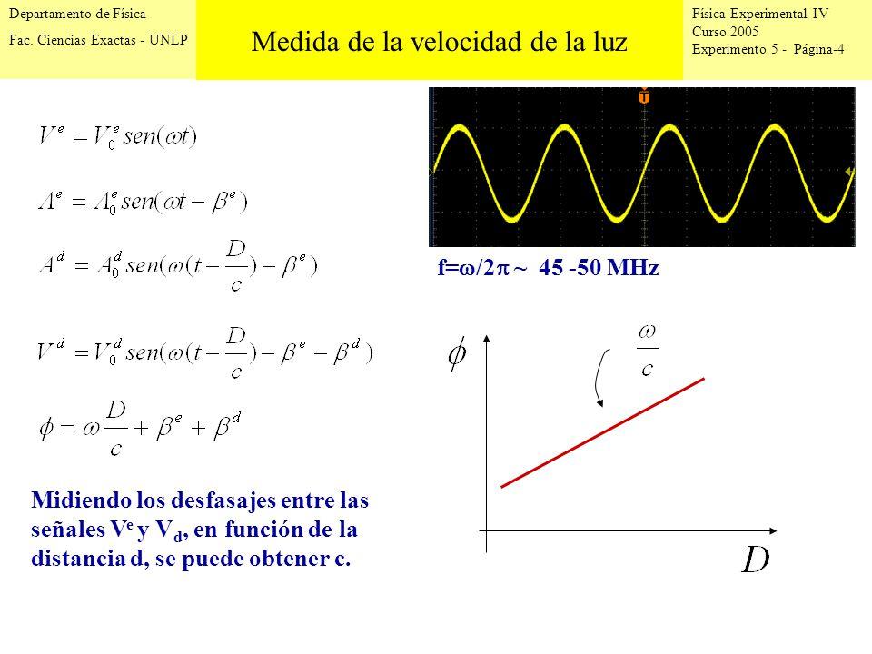 Física Experimental IV Curso 2005 Experimento 5 - Página-4 Departamento de Física Fac.