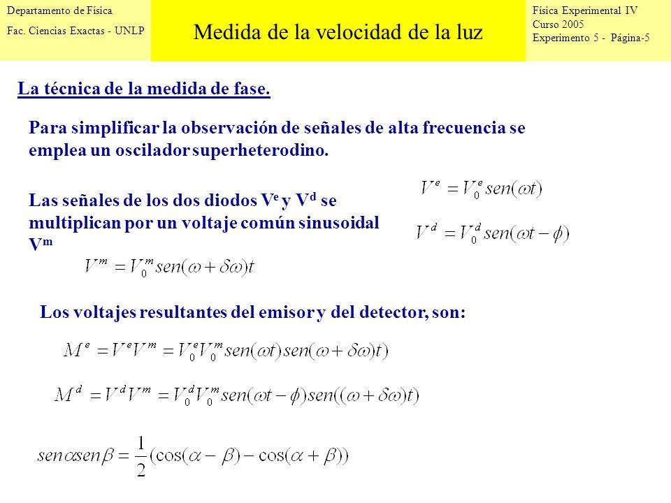Física Experimental IV Curso 2005 Experimento 5 - Página-5 Departamento de Física Fac.