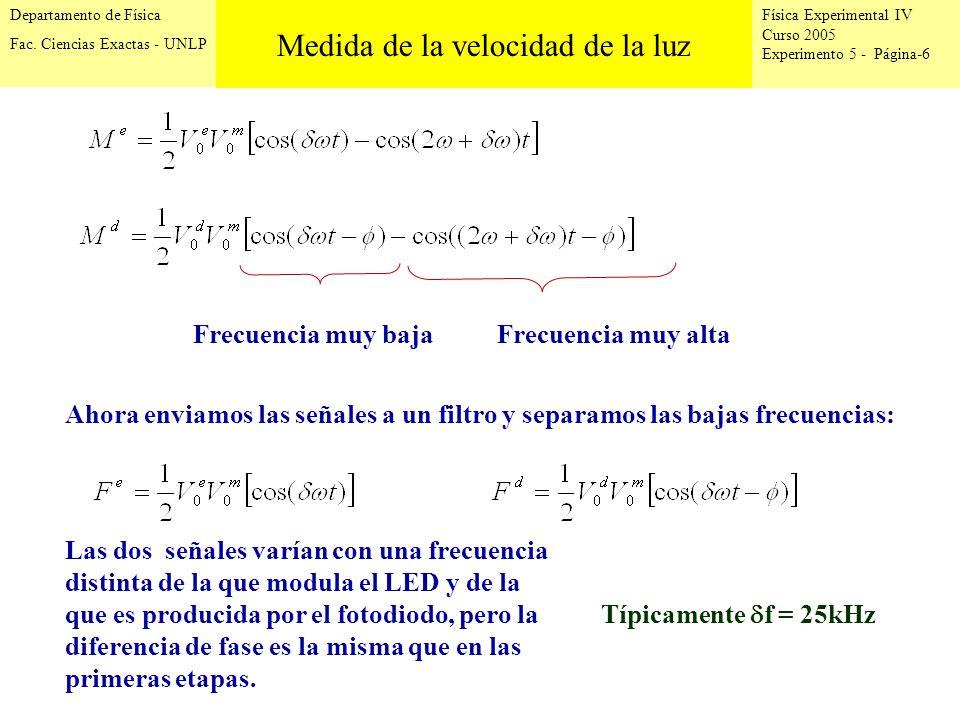 Física Experimental IV Curso 2005 Experimento 5 - Página-7 Departamento de Física Fac.