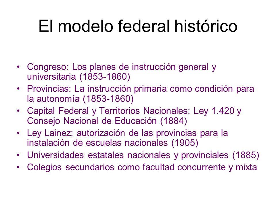 El modelo federal histórico Congreso: Los planes de instrucción general y universitaria (1853-1860) Provincias: La instrucción primaria como condición