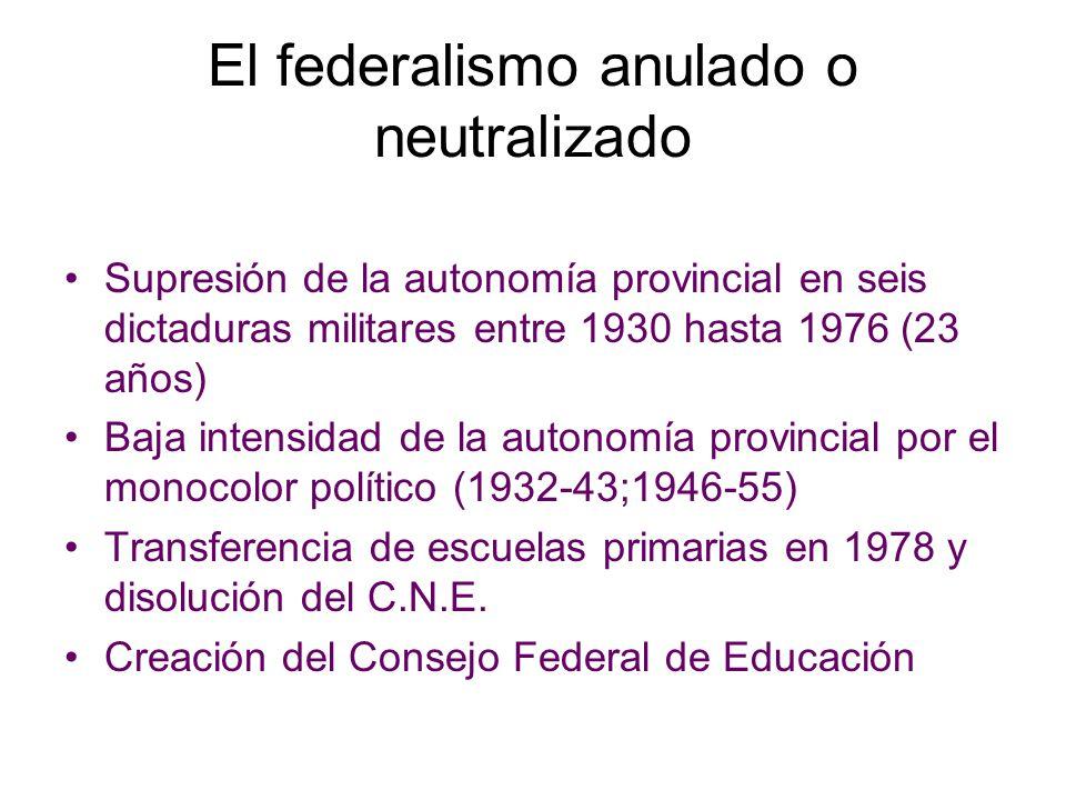 El federalismo anulado o neutralizado Supresión de la autonomía provincial en seis dictaduras militares entre 1930 hasta 1976 (23 años) Baja intensida
