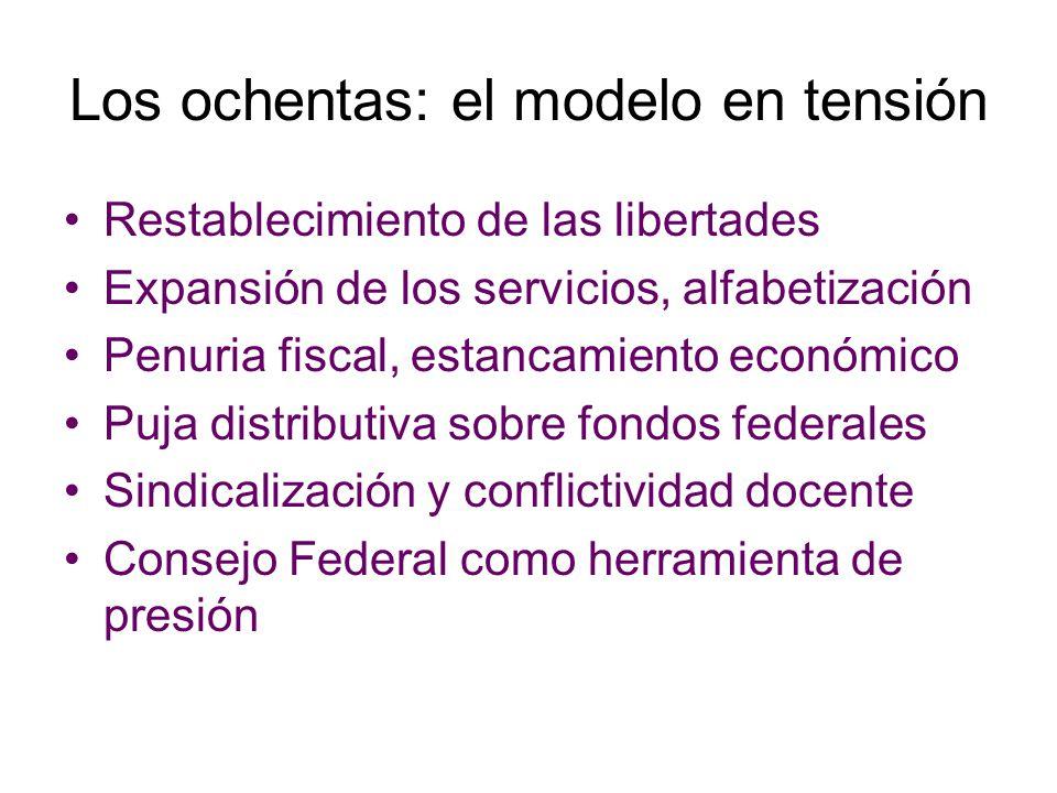 Los ochentas: el modelo en tensión Restablecimiento de las libertades Expansión de los servicios, alfabetización Penuria fiscal, estancamiento económi