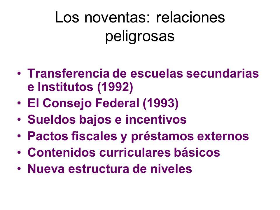 Los noventas: relaciones peligrosas Transferencia de escuelas secundarias e Institutos (1992) El Consejo Federal (1993) Sueldos bajos e incentivos Pac