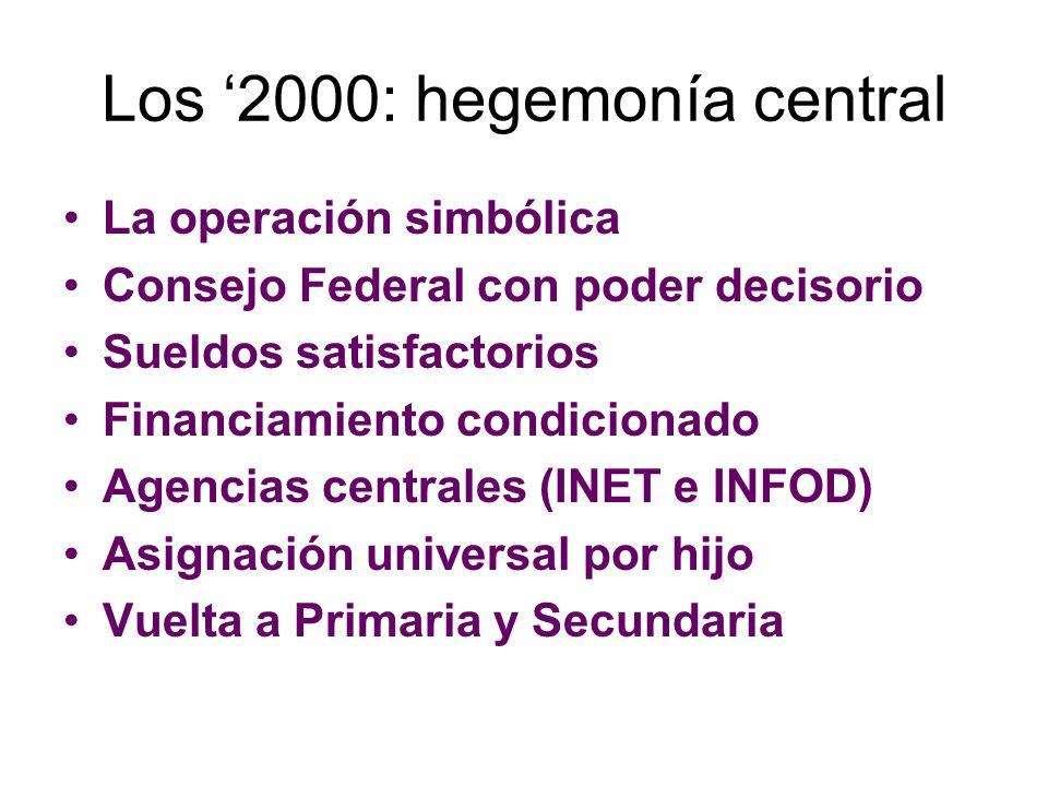 Los 2000: hegemonía central La operación simbólica Consejo Federal con poder decisorio Sueldos satisfactorios Financiamiento condicionado Agencias cen