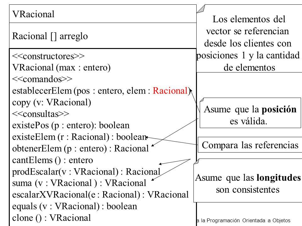 Introducción a la Programación Orientada a Objetos VRacional Racional [] arreglo > VRacional (max : entero) > establecerElem (pos : entero, elem : Racional) copy (v: VRacional) > existePos (p : entero): boolean existeElem (r : Racional) : boolean obtenerElem (p : entero) : Racional cantElems () : entero prodEscalar(v : VRacional) : Racional suma (v : VRacional ) : VRacional escalarXVRacional(e : Racional) : VRacional equals (v : VRacional) : boolean clone () : VRacional Asume que la posición es válida.