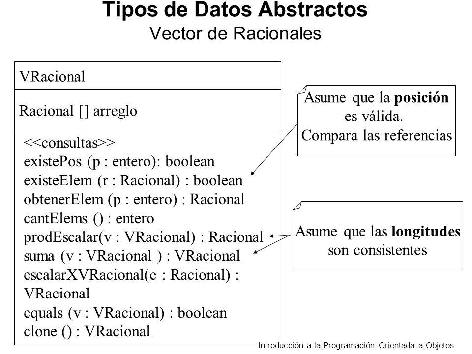 Introducción a la Programación Orientada a Objetos VRacional Racional [] arreglo > existePos (p : entero): boolean existeElem (r : Racional) : boolean obtenerElem (p : entero) : Racional cantElems () : entero prodEscalar(v : VRacional) : Racional suma (v : VRacional ) : VRacional escalarXVRacional(e : Racional) : VRacional equals (v : VRacional) : boolean clone () : VRacional Tipos de Datos Abstractos Vector de Racionales Asume que las longitudes son consistentes Asume que la posición es válida.