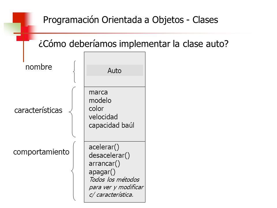 ¿Cómo deberíamos implementar la clase auto? marca modelo color velocidad capacidad baúl Auto acelerar() desacelerar() arrancar() apagar() Todos los mé