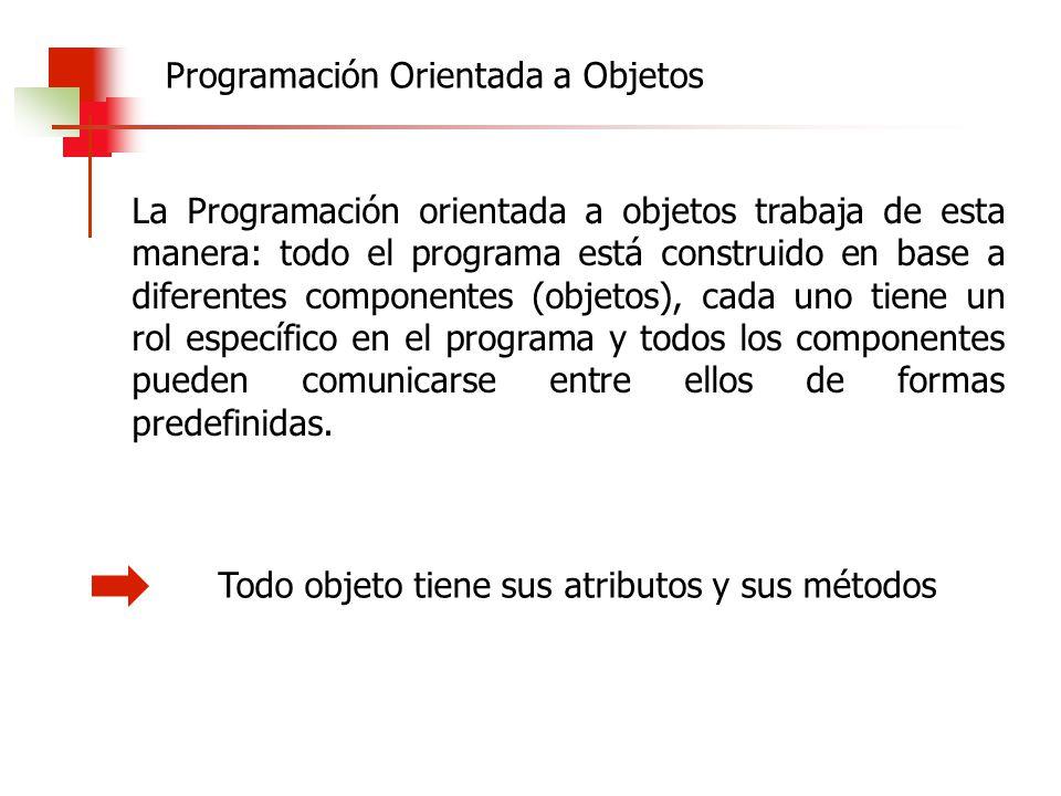 La Programación orientada a objetos trabaja de esta manera: todo el programa está construido en base a diferentes componentes (objetos), cada uno tien