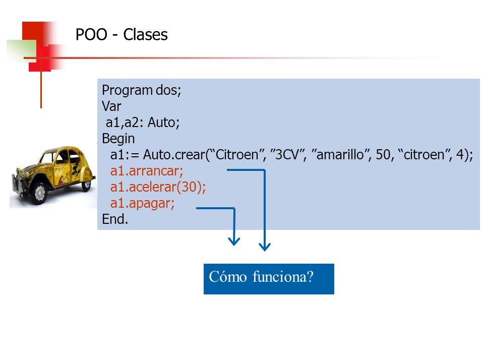 Program dos; Var a1,a2: Auto; Begin a1:= Auto.crear(Citroen, 3CV, amarillo, 50, citroen, 4); a1.arrancar; a1.acelerar(30); a1.apagar; End. POO - Clase