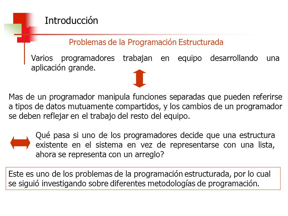 Problemas de la Programación Estructurada Varios programadores trabajan en equipo desarrollando una aplicación grande. Mas de un programador manipula