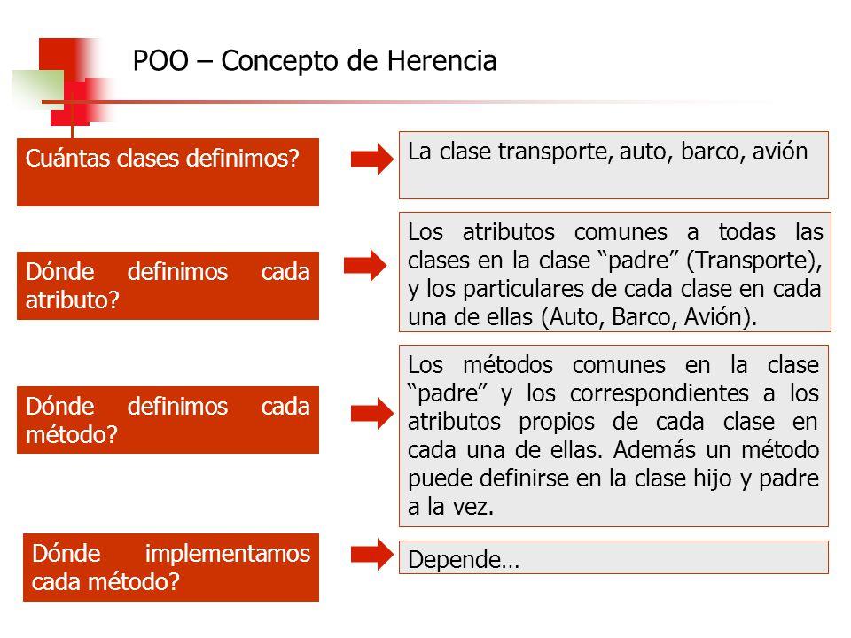 Cuántas clases definimos? Dónde definimos cada atributo? Dónde definimos cada método? Dónde implementamos cada método? La clase transporte, auto, barc
