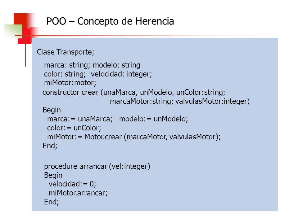 Clase Transporte; marca: string; modelo: string color: string; velocidad: integer; miMotor:motor; constructor crear (unaMarca, unModelo, unColor:strin