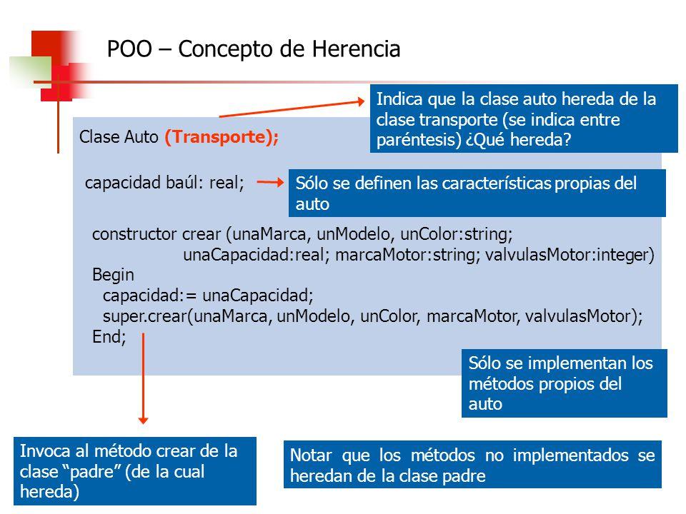 Clase Auto (Transporte); capacidad baúl: real; constructor crear (unaMarca, unModelo, unColor:string; unaCapacidad:real; marcaMotor:string; valvulasMo