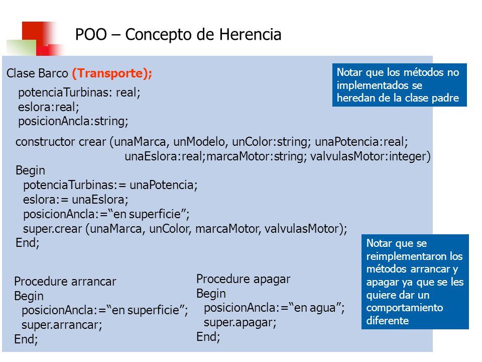 Algoritmos, Datos y Programas 2010 Clase Barco (Transporte); potenciaTurbinas: real; eslora:real; posicionAncla:string; constructor crear (unaMarca, u