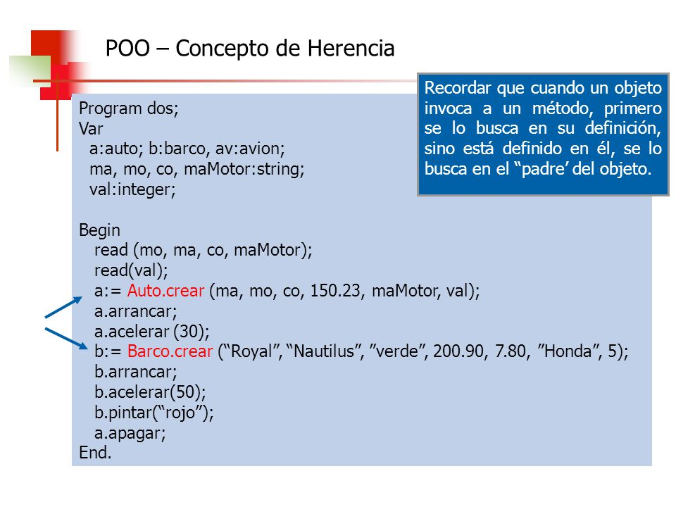 POO – Concepto de Herencia Program dos; Var a:auto; b:barco, av:avion; ma, mo, co, maMotor:string; val:integer; Begin read (mo, ma, co, maMotor); read