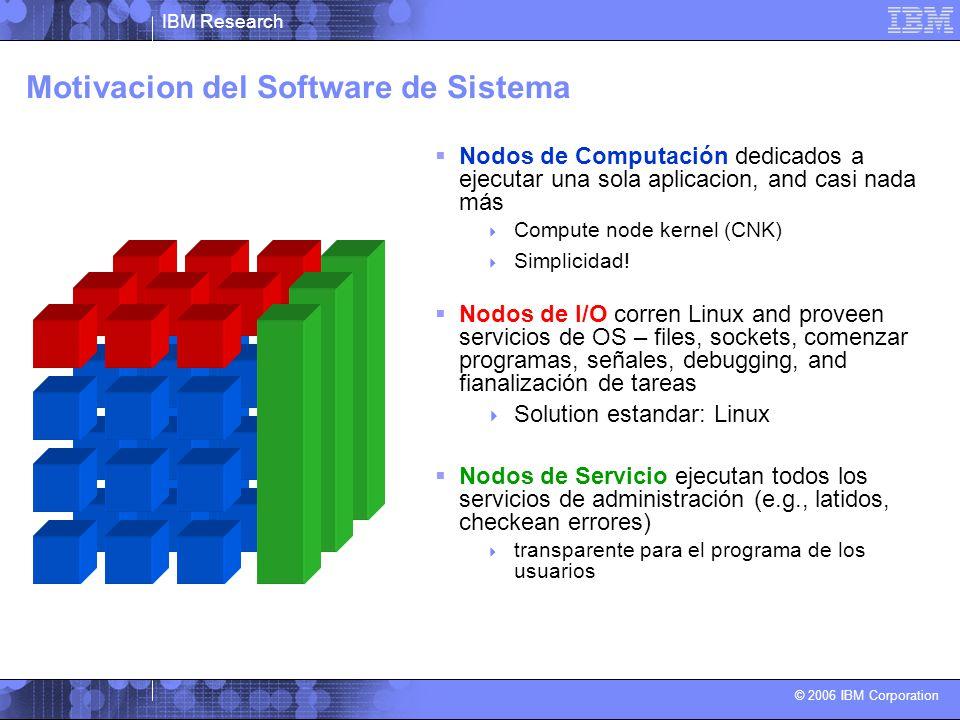 IBM Research © 2006 IBM Corporation Motivacion del Software de Sistema Nodos de Computación dedicados a ejecutar una sola aplicacion, and casi nada más Compute node kernel (CNK) Simplicidad.