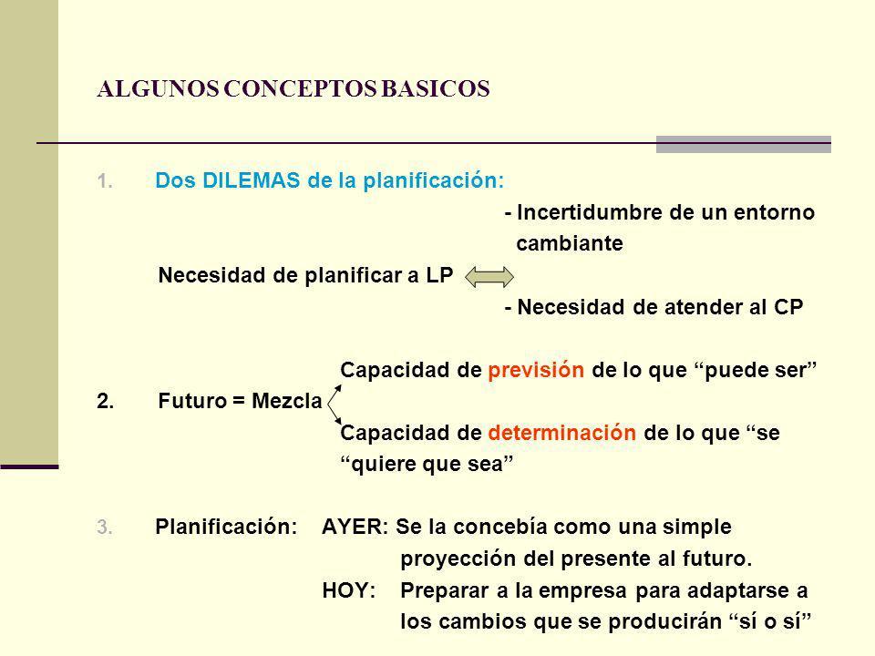 ALGUNOS CONCEPTOS BASICOS 1.