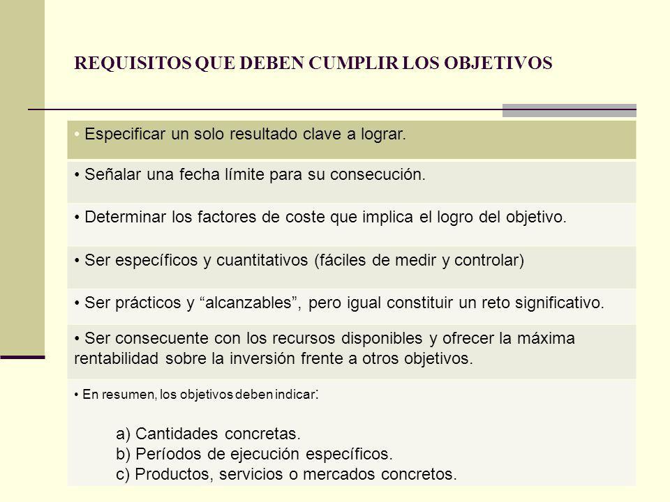 REQUISITOS QUE DEBEN CUMPLIR LOS OBJETIVOS Especificar un solo resultado clave a lograr.