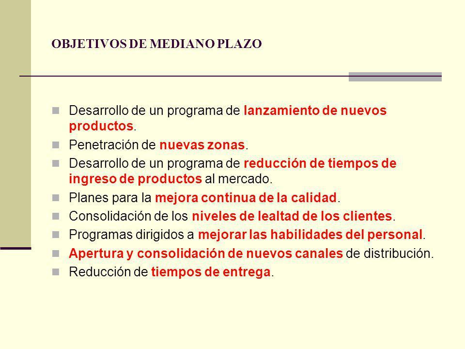 OBJETIVOS DE MEDIANO PLAZO Desarrollo de un programa de lanzamiento de nuevos productos.