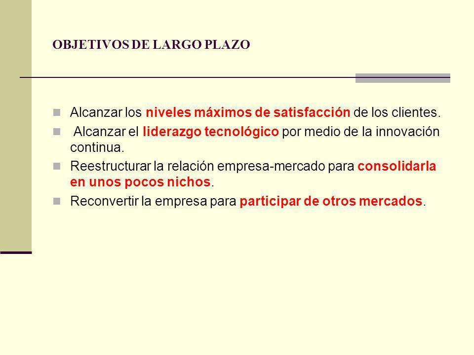 OBJETIVOS DE LARGO PLAZO Alcanzar los niveles máximos de satisfacción de los clientes.