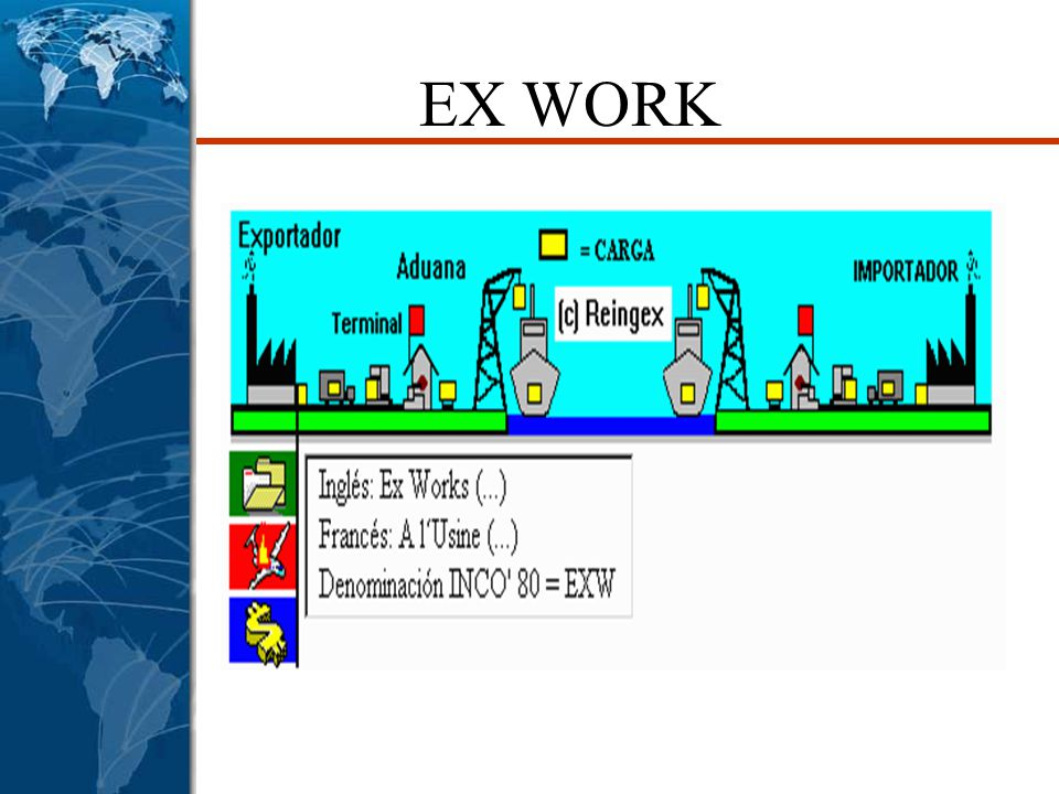 EX WORK