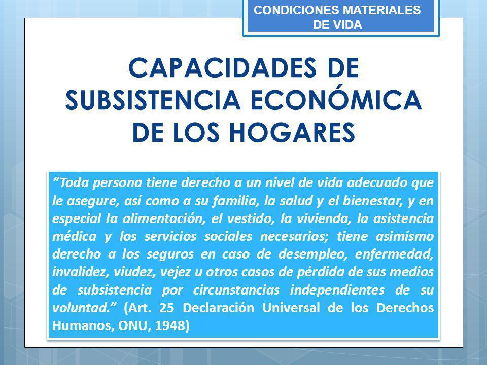 CAPACIDADES DE SUBSISTENCIA ECONÓMICA DE LOS HOGARES Toda persona tiene derecho a un nivel de vida adecuado que le asegure, así como a su familia, la