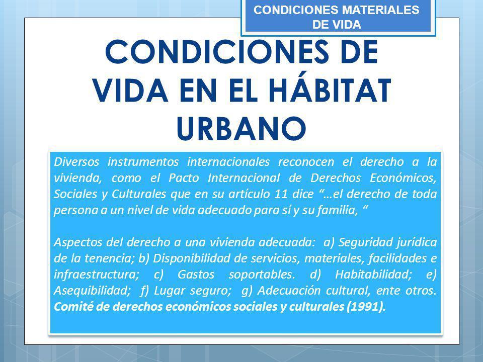 CONDICIONES DE VIDA EN EL HÁBITAT URBANO Diversos instrumentos internacionales reconocen el derecho a la vivienda, como el Pacto Internacional de Dere