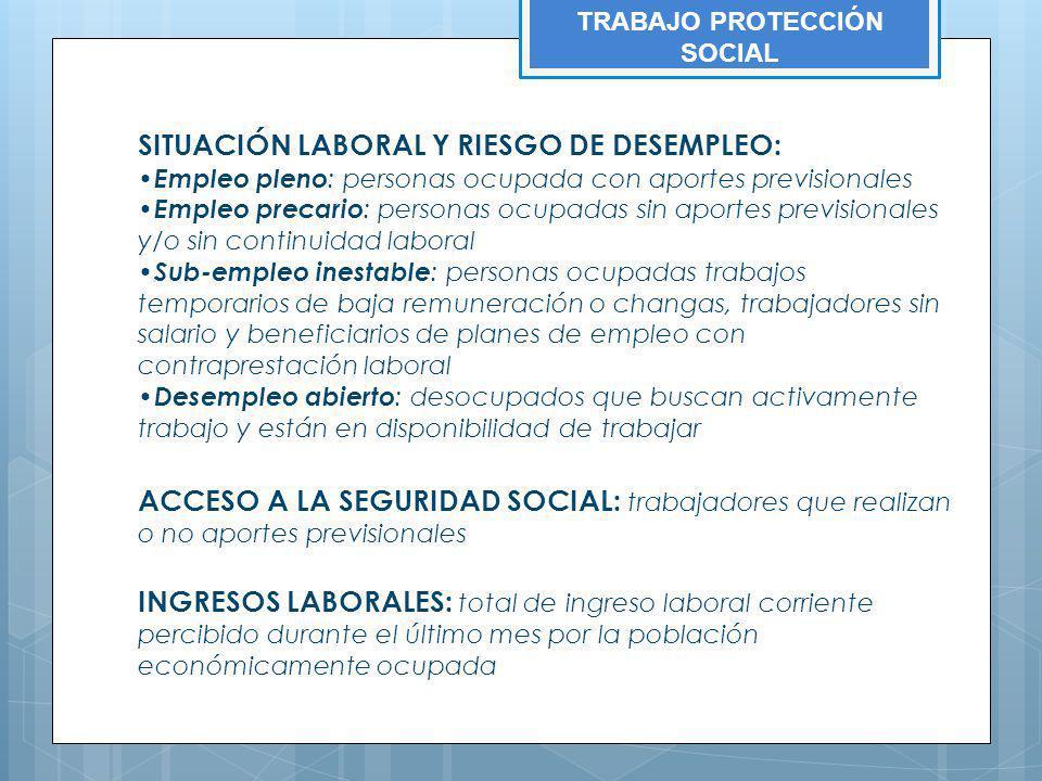 SITUACIÓN LABORAL Y RIESGO DE DESEMPLEO: Empleo pleno : personas ocupada con aportes previsionales Empleo precario : personas ocupadas sin aportes pre