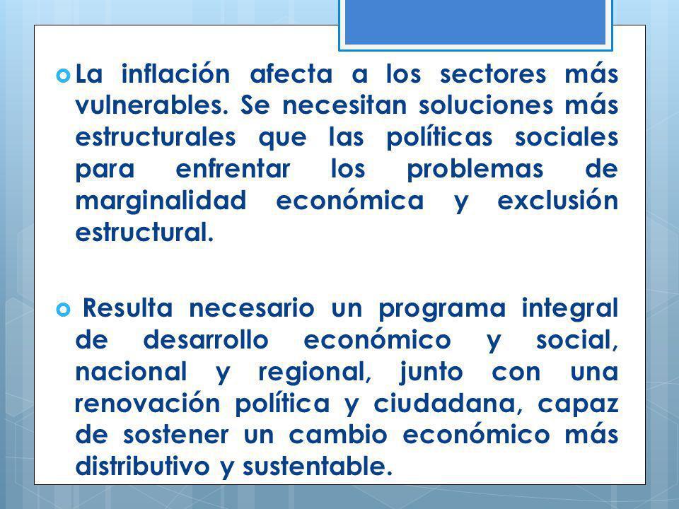 La inflación afecta a los sectores más vulnerables. Se necesitan soluciones más estructurales que las políticas sociales para enfrentar los problemas