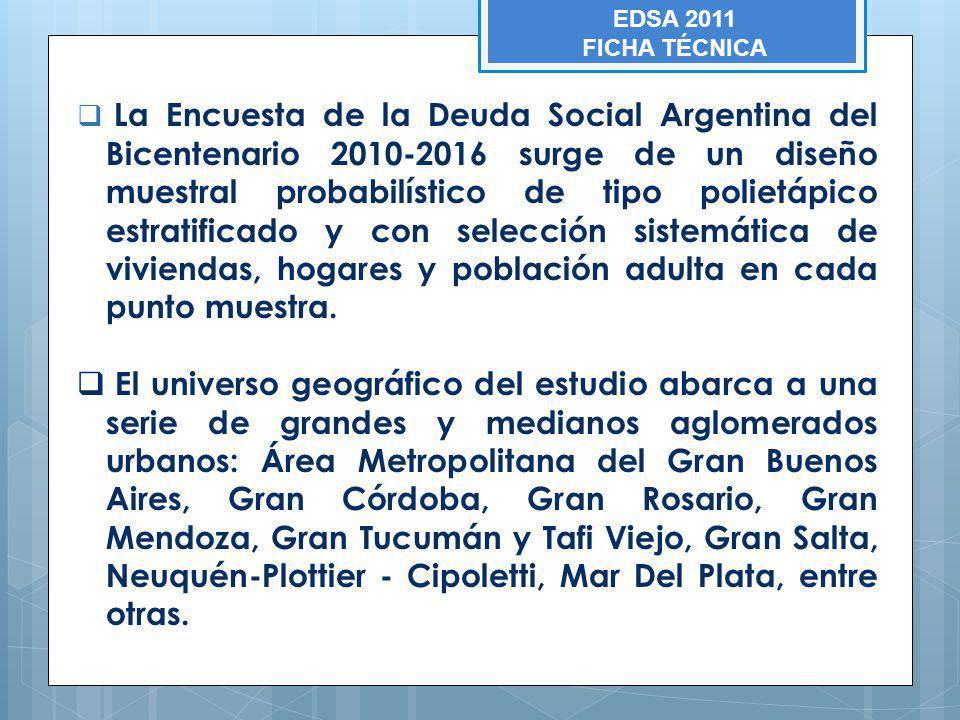 EDSA 2011 FICHA TÉCNICA La Encuesta de la Deuda Social Argentina del Bicentenario 2010-2016 surge de un diseño muestral probabilístico de tipo polietá