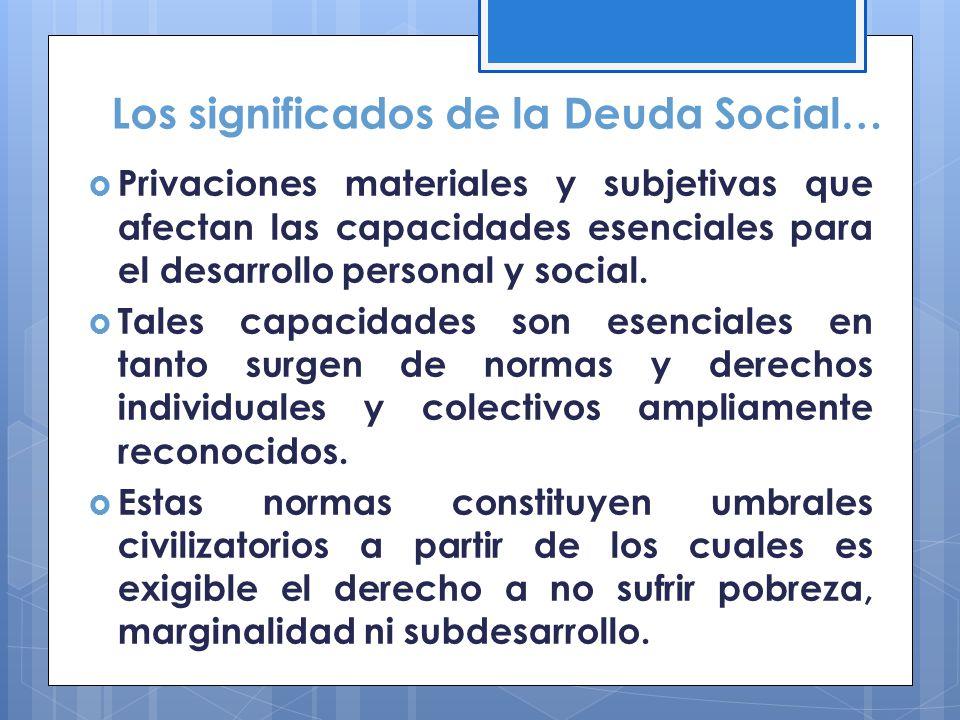 Los significados de la Deuda Social… Privaciones materiales y subjetivas que afectan las capacidades esenciales para el desarrollo personal y social.